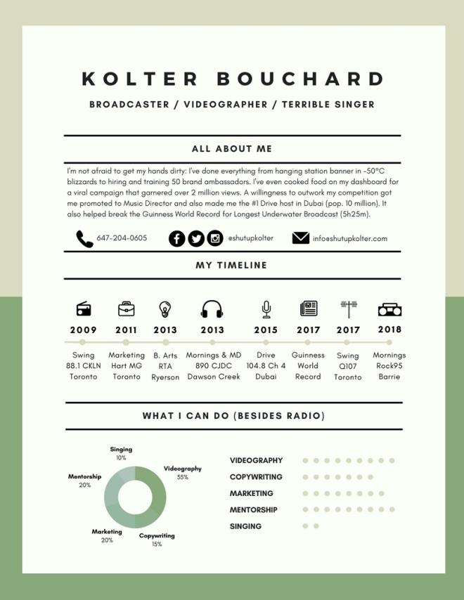 kOLTER BOUCHARD